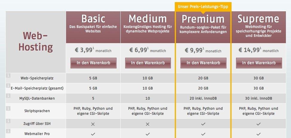 Webhosting Hosteurope